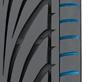 Hendiduras laterales paralelas